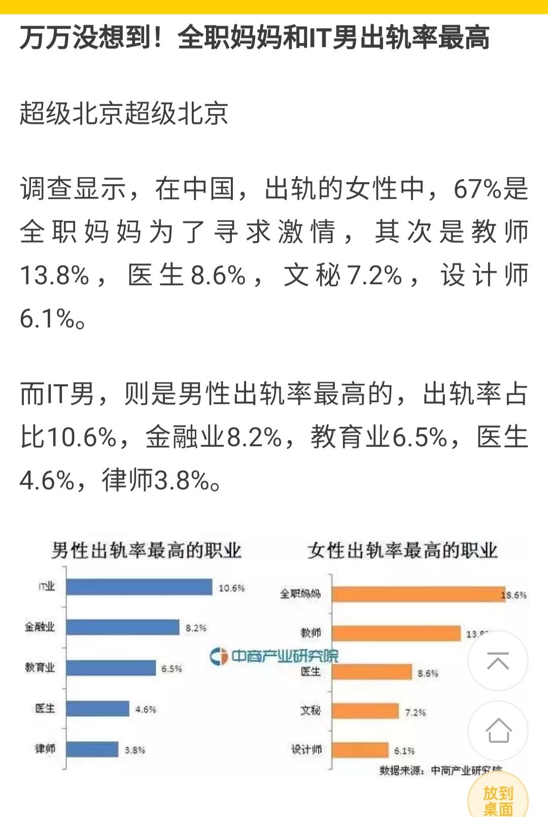 中国出轨率_中国女人出轨率是多少_中国出轨率